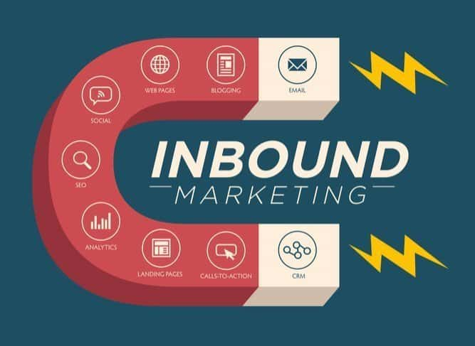 Why Is My Inbound Marketing Strategy Not Working?