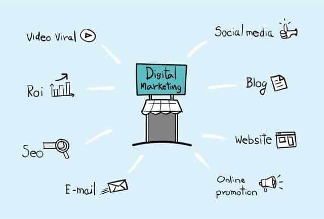 digital marketing strategies singapore based marketers can use