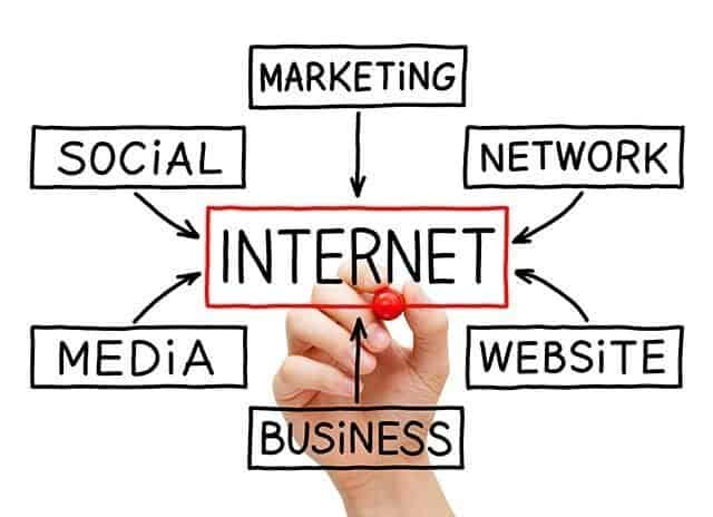 digital marketing for startup tips