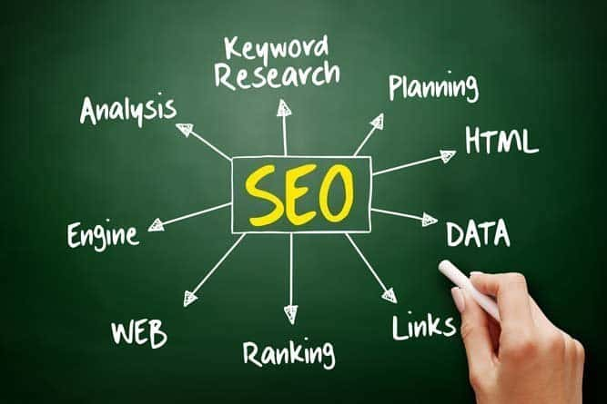 Singapore SEO is simple when you know what to expect.