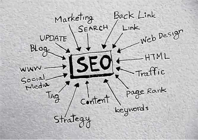 A successful SEO campaign requires off-page SEO.