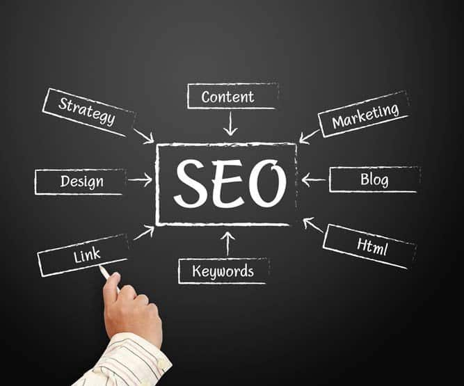 Singapore SEO can be simple if you have a solid strategy.