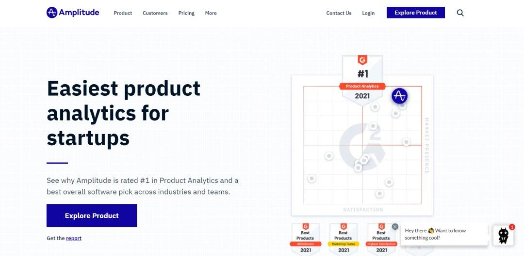 Amplitude Analytics Tools