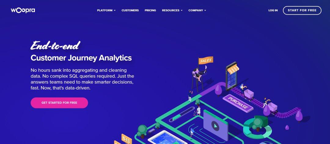 Woopra Analytics Tools