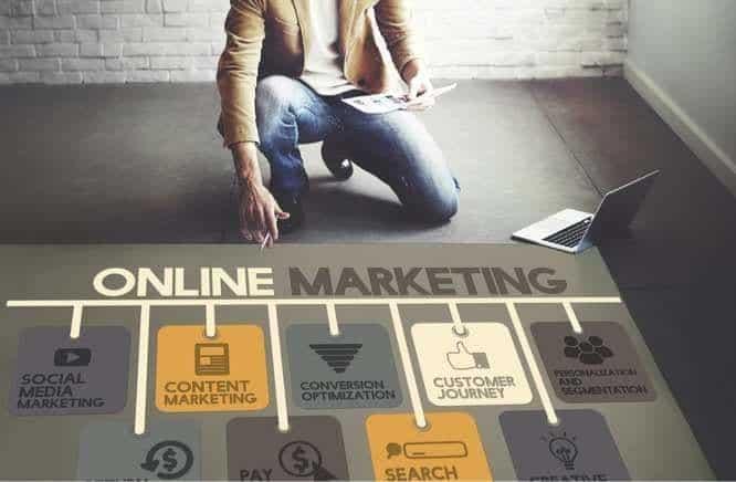 digital marketing plan when starting a business
