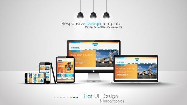 ways web design impacts customer experience