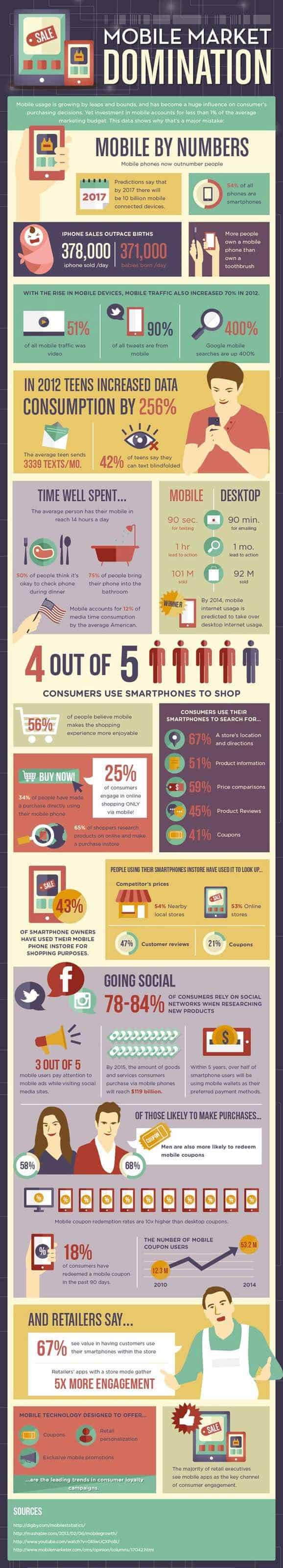 mobile marketing how to infographic