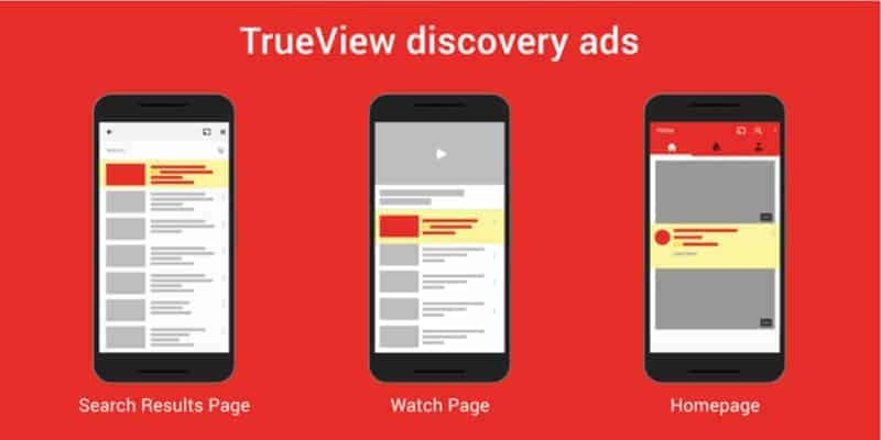 what are trueview youtube video ads