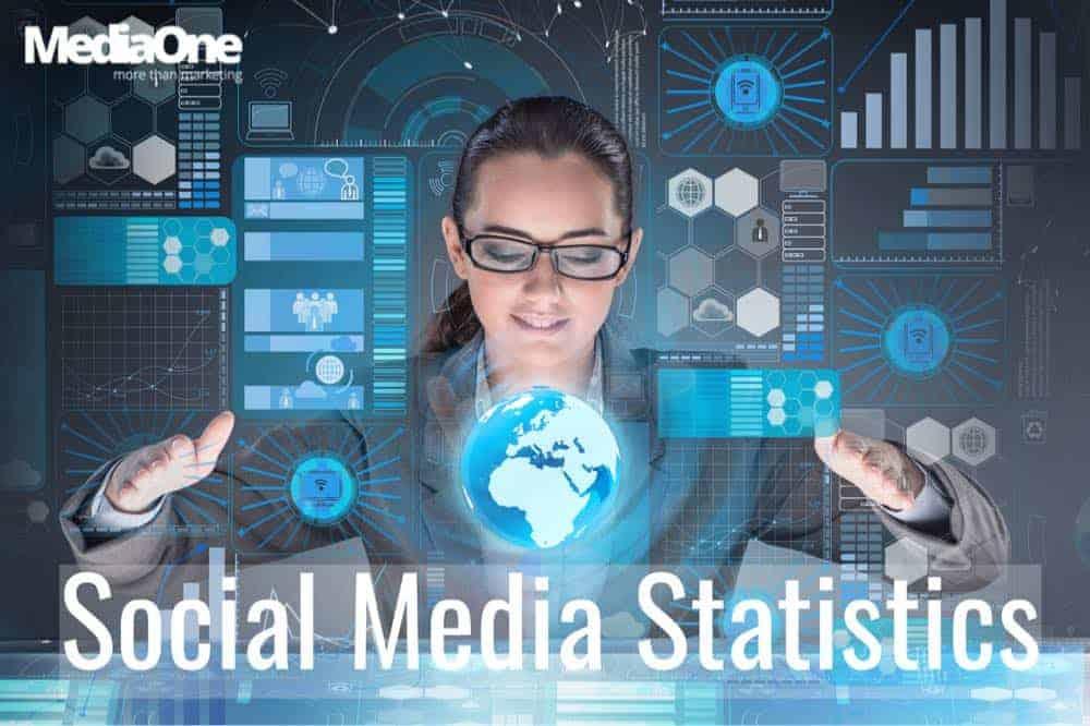 social media statistics for singapore