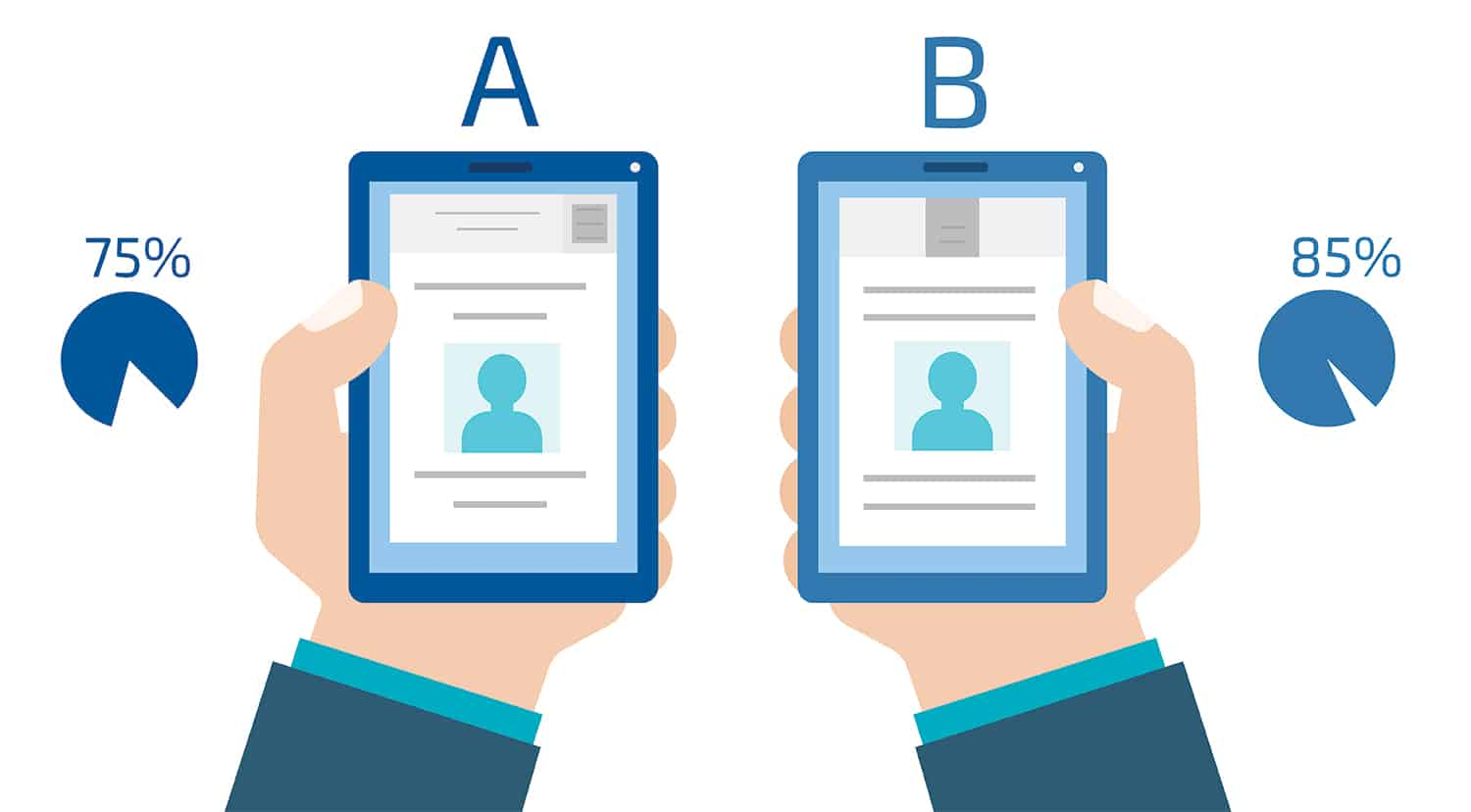 best tools for A/B testing
