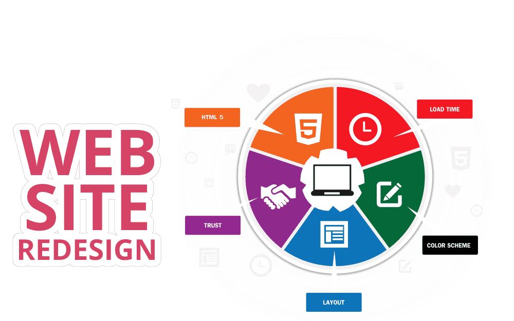 create a website redesign strategy in Singapore