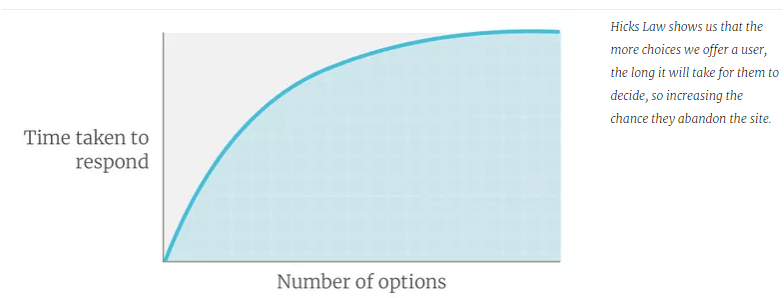 website-design-best-practice