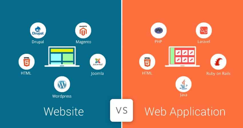 website vs. web application