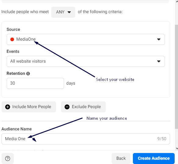 How To Do Facebook Targeting A Complete Guide 2
