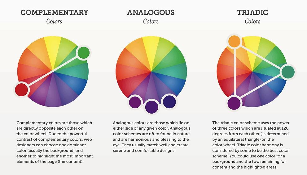colour scheme for website