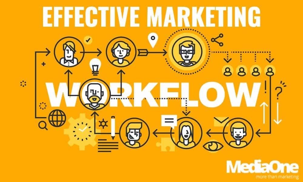 effective marketing workflow management singapore