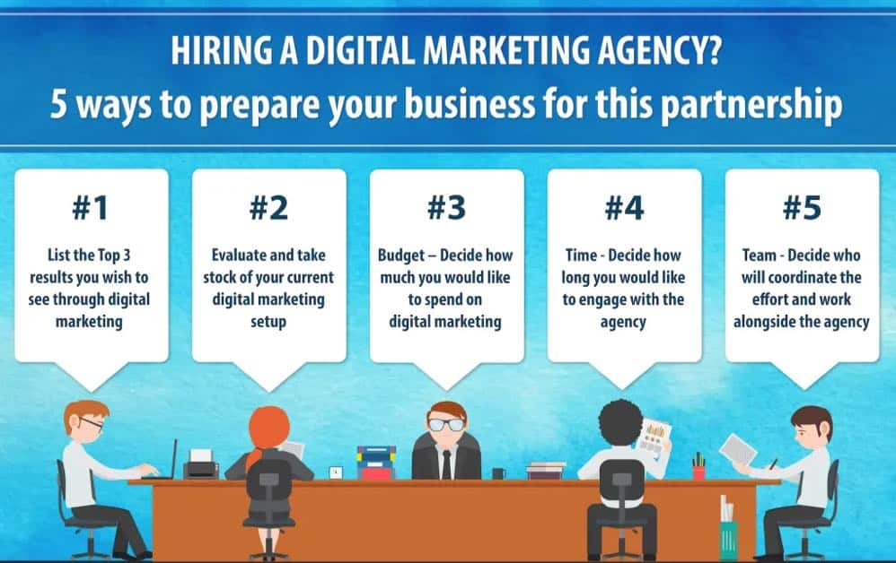 how do you hire a boutique digital agency in singapore