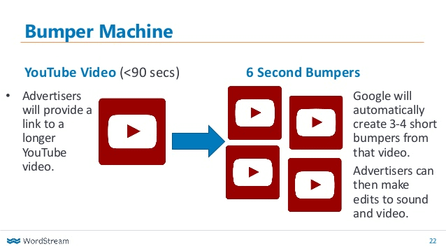 ppc optimization image 2