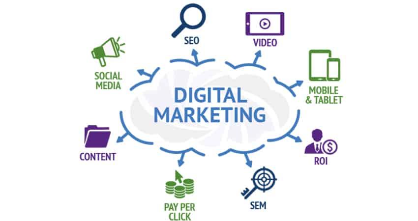 How to Conduct Digital Marketing in Hong Kong 1