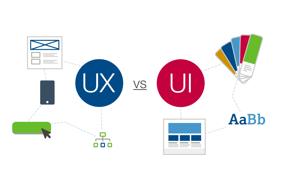 website UX and UI