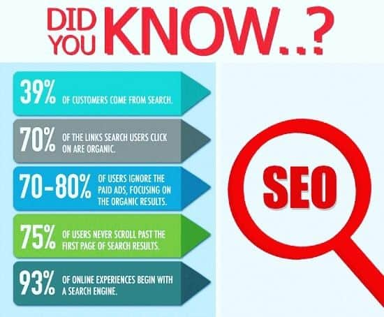 why is seo important in singapoore