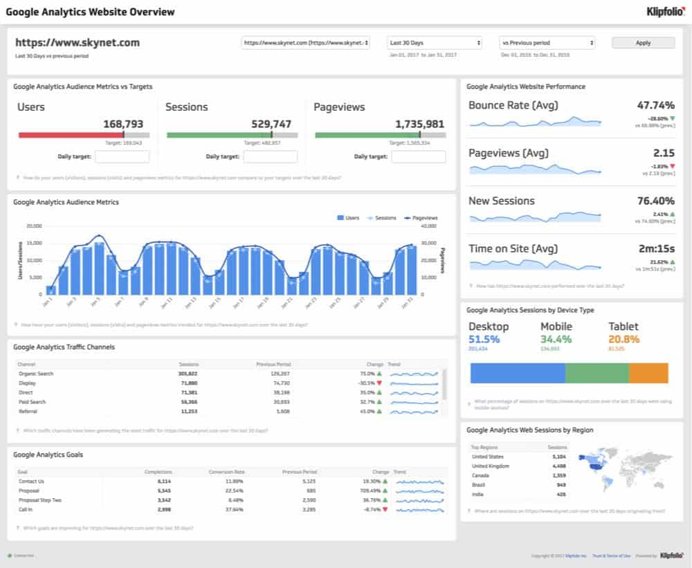 google analytics for singapore marketers is a must