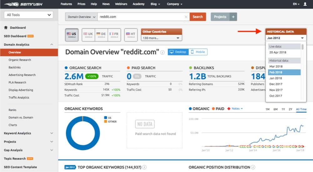 semrush is a great seo tool for seo agencies in singapore