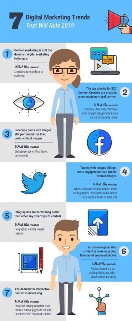 Digital Marketing Trends in Singapore 1