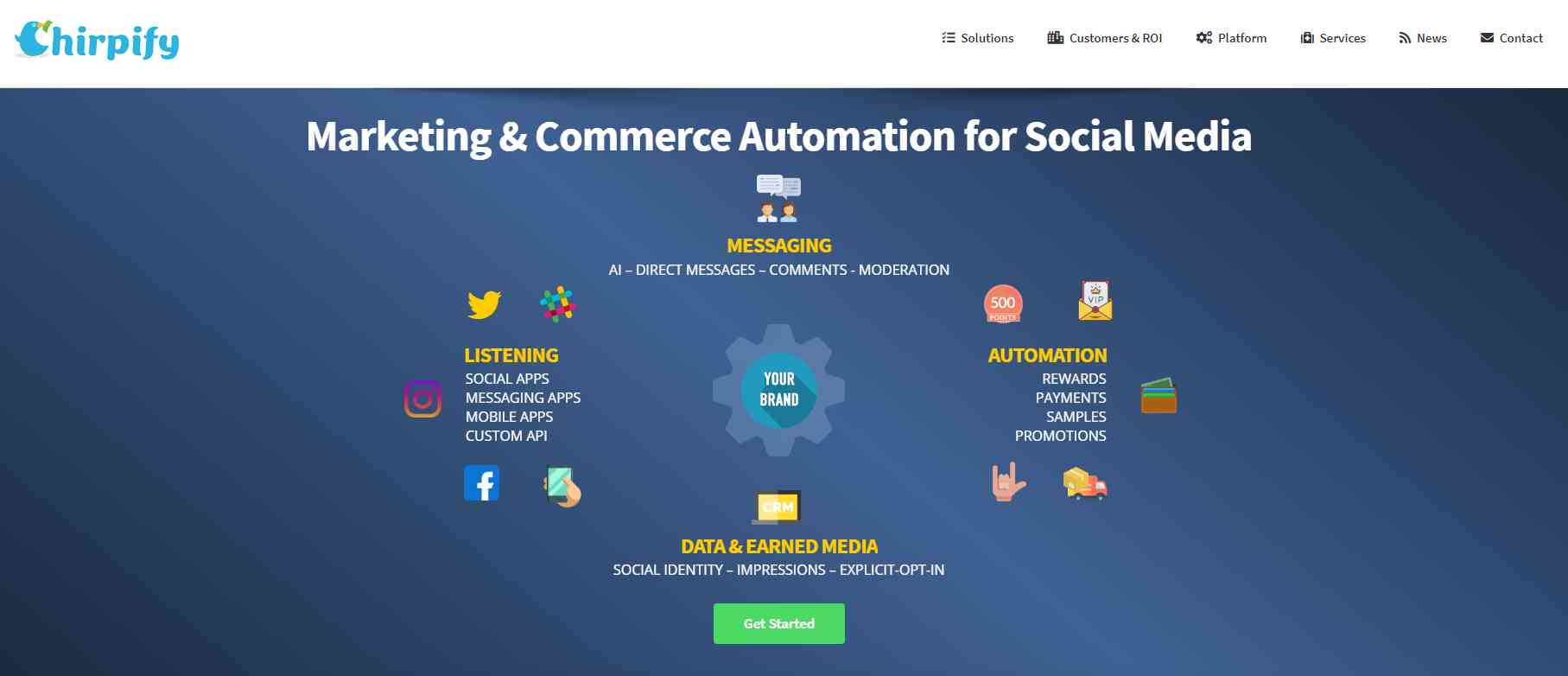 chirpify Customer Engagement Online Singapore The Complete Guide