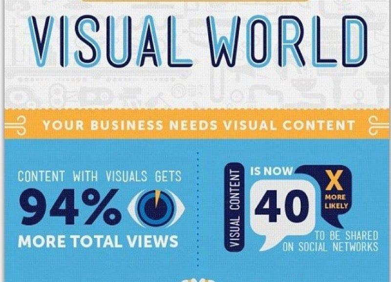 visual content singapore