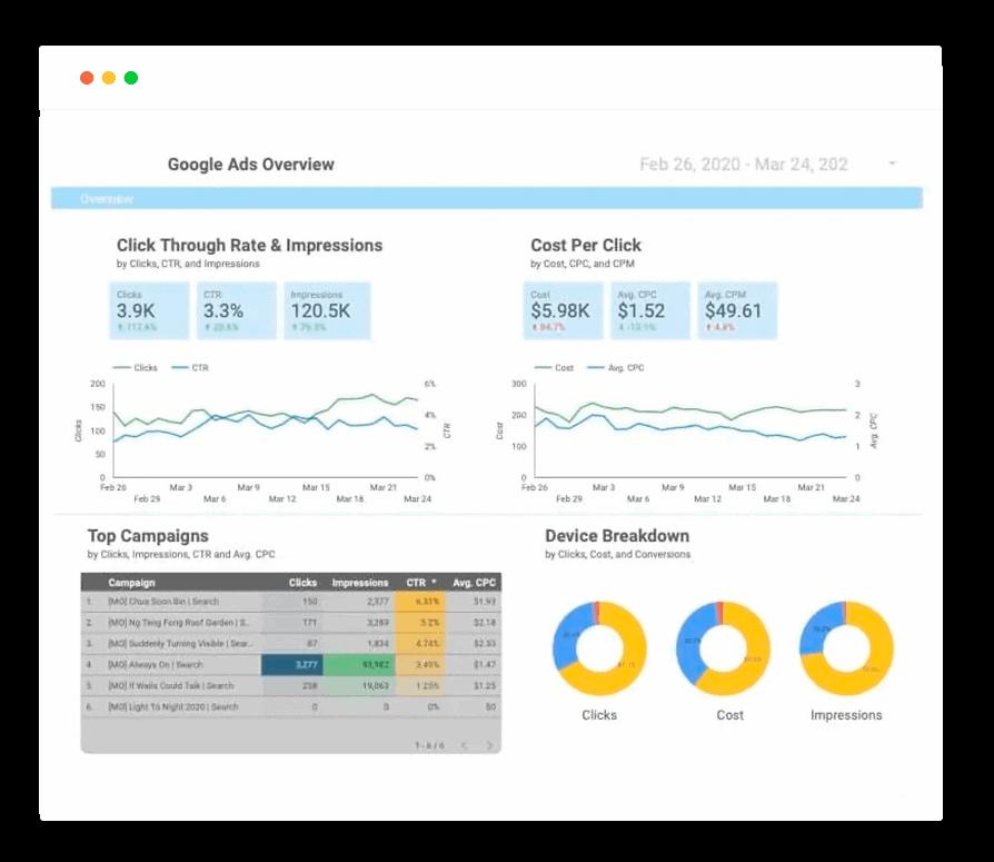 Search Engine Marketing Google Ads PPC Singapore 10