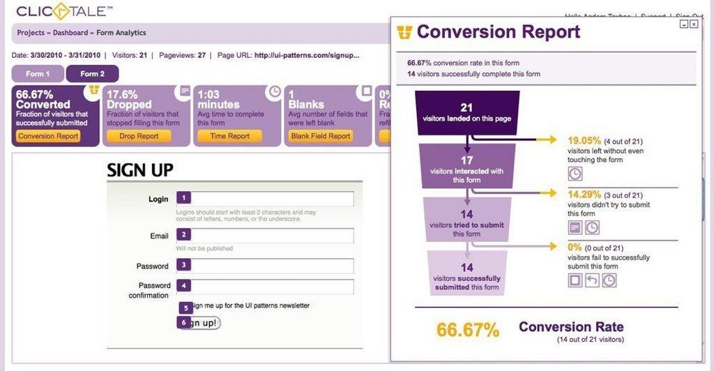 5 Ways Web Design Impacts Customer Experience 11