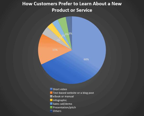 Digital Marketing Trends 2021 3