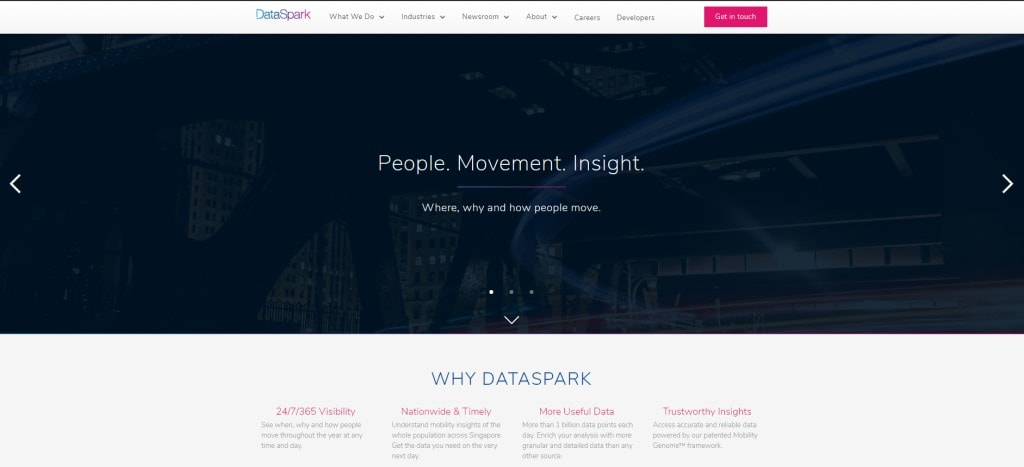 Data spark analytics Top Data Modelling Services in Singapore
