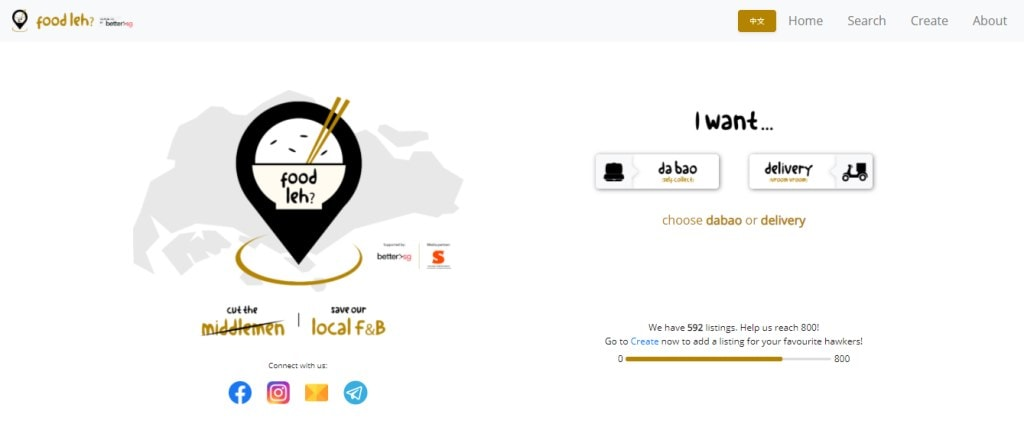 Foodleh Top Hawker Food Delivery Services in Singapore