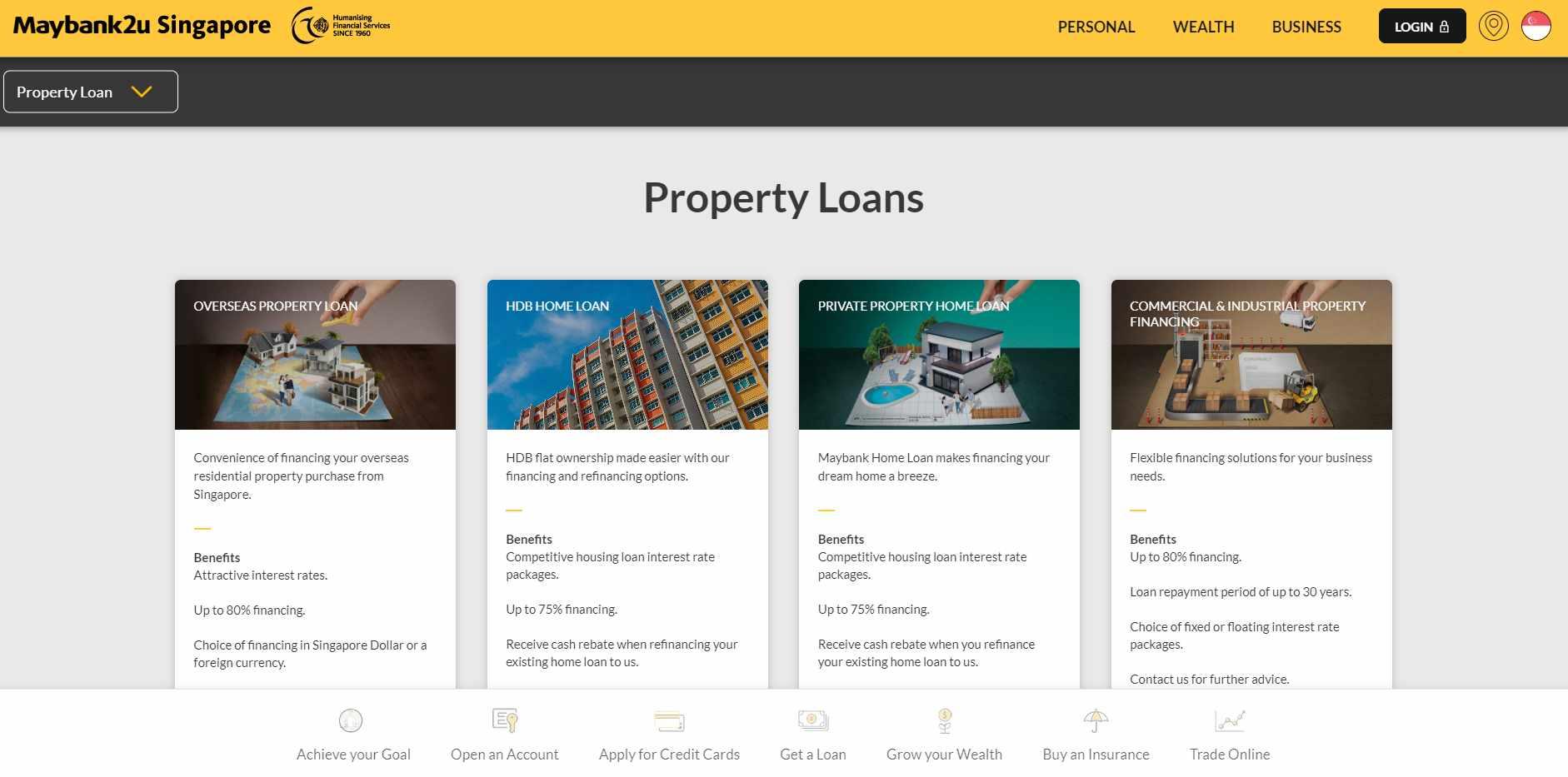 Maybank 2 u Top Home Loan Providers in Singapore