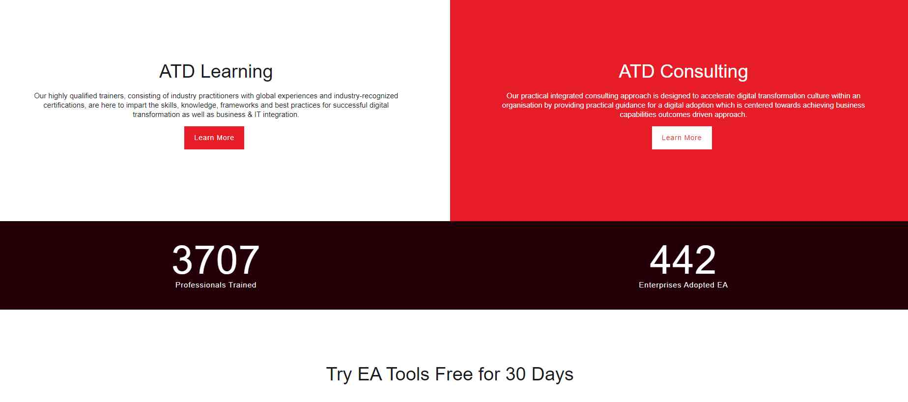 atd solution Top Digital Transformation Service Providers in Singapore