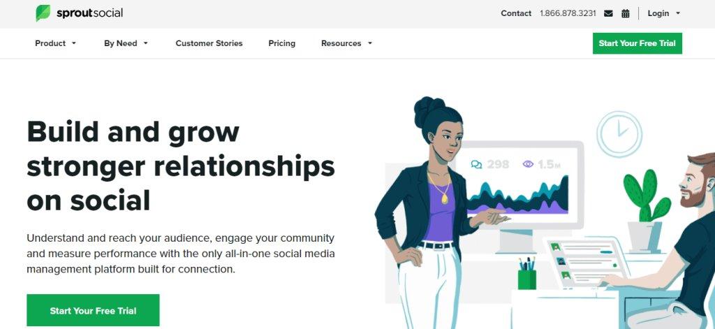 Sprout Social How to Plan a Great Social Media Calendar