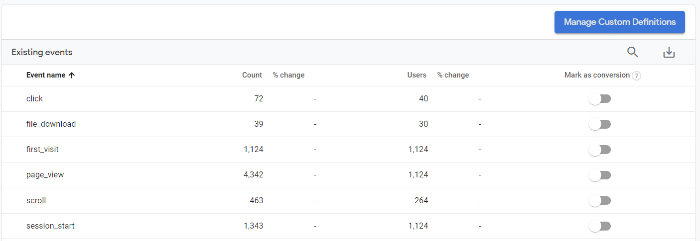Google Analytics 4 (GA4): The Complete Guide 5