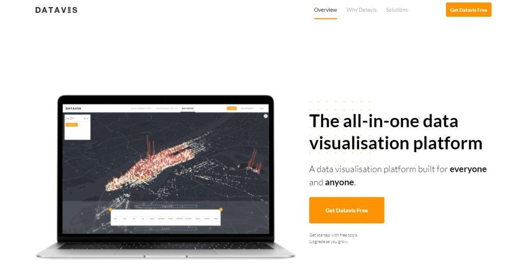 Datavis Top Data Visualization Services in Singapore