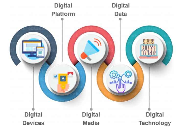 How Digital Marketing Can Help Your Business Get Ahead 1