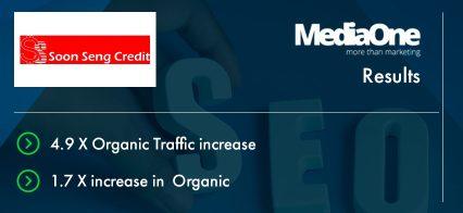 achieved-seo-organic-traffic-for-seng-choon-credit